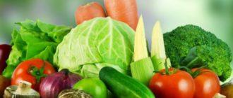 Отрицательная калорийность продуктов