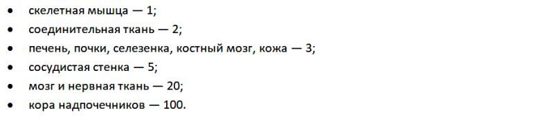 таб 2